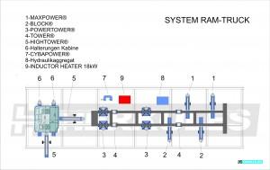 system_ram-truck_DE